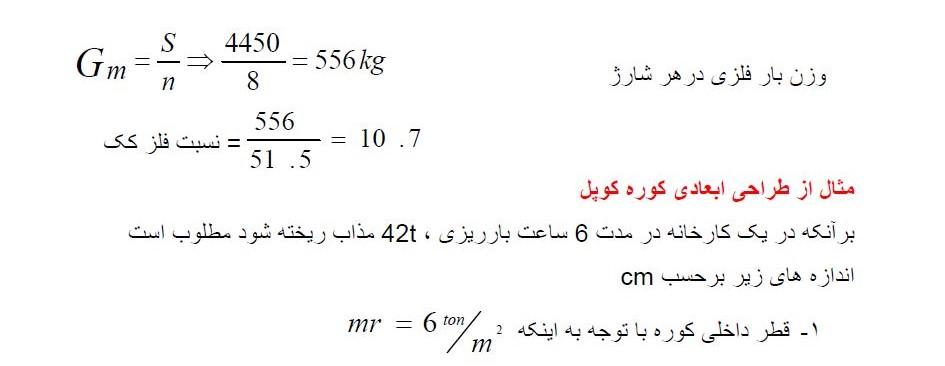 کوره القایی14